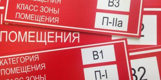 определение категории взрывопожароопасности Украина
